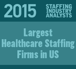 Staffing Industry Analysts 2015