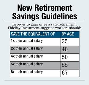 savings-guidelines-900-1