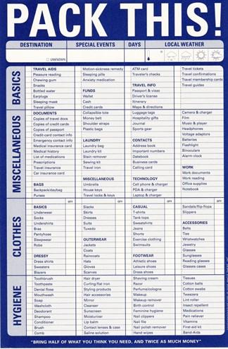 Nursing-travel-assignment-checklist.jpg
